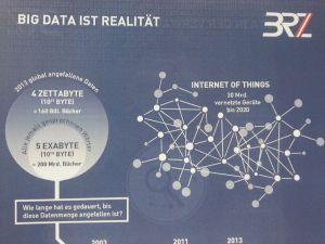 big data realität