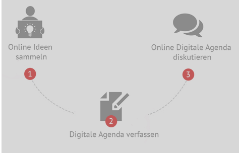 digitaleagenda.03