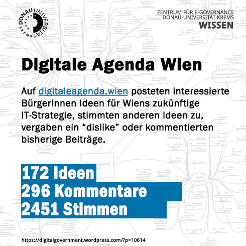 DIGITALEAGENDA